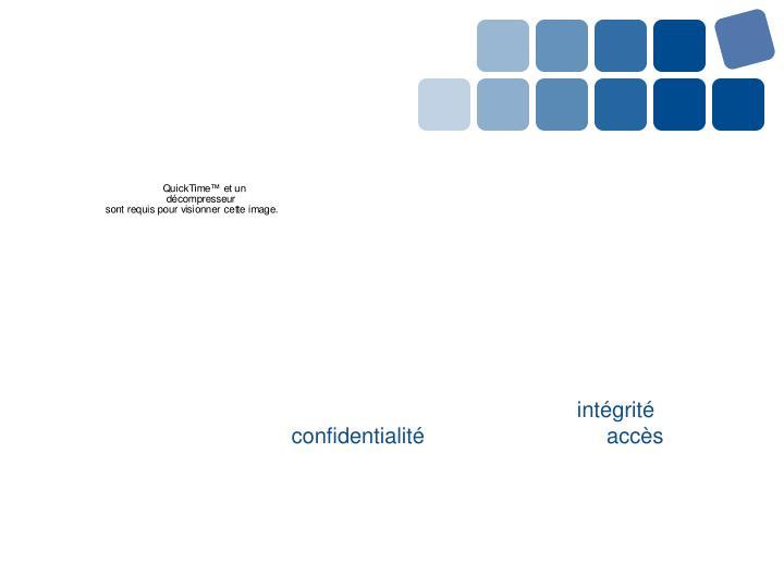26. Quiconque confie un document technologique à un prestataire de services pour qu'il en assure la garde est, au préalable, tenu d'informer le prestataire quant à la protection que requiert le document en ce qui a trait à la confidentialité de l'information et quant aux personnes qui sont habilitées à en prendre connaissance.
