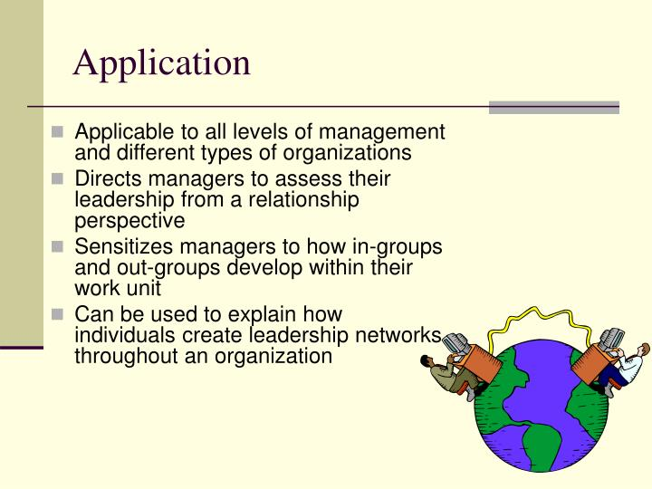 Applicable to all levels of management and different types of organizations