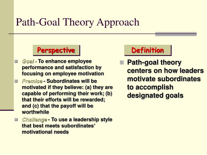 Path-Goal Theory Approach