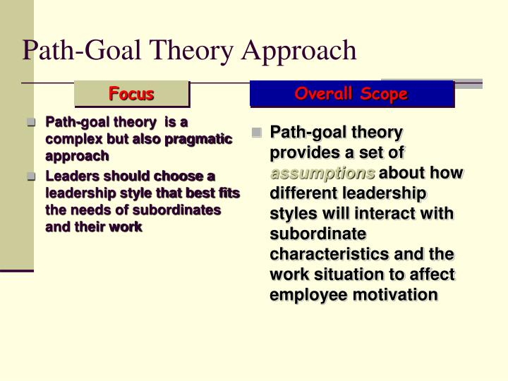 Path-goal theory  is a complex but also pragmatic approach