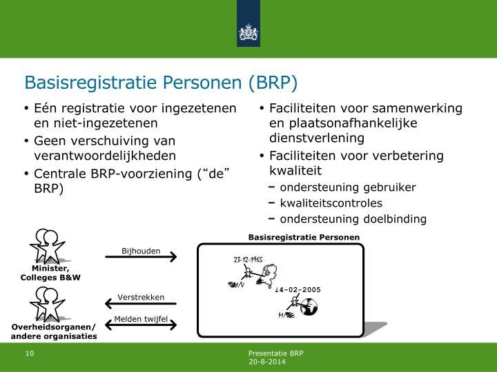 Basisregistratie Personen (BRP)