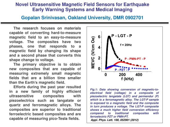 Novel Ultrasensitive Magnetic Field Sensors for Earthquake Early Warning Systems and Medical Imaging