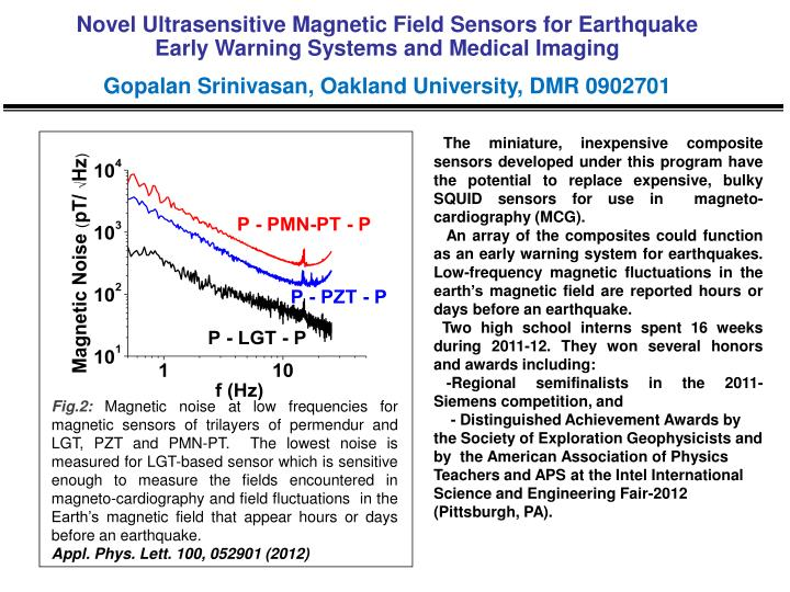 Novel Ultrasensitive Magnetic Field Sensors for Earthquake Early Warning Systems and Medical Imaging...