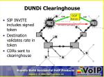 dundi clearinghouse1