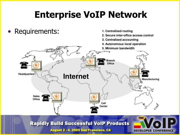 Enterprise VoIP Network