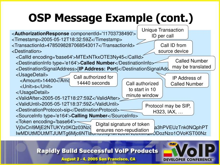 OSP Message Example (cont.)