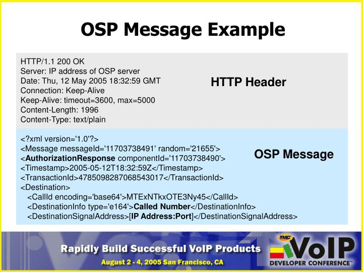 OSP Message Example