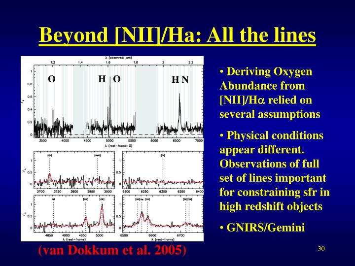 Beyond [NII]/Ha: All the lines