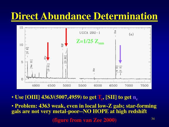 Direct Abundance Determination