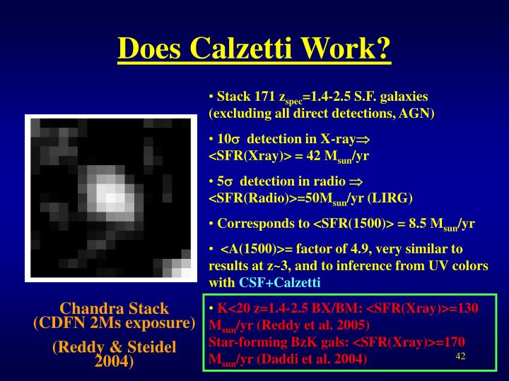 Does Calzetti Work?