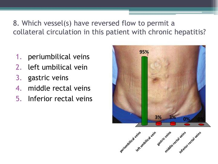 8. Which vessel(s) have reversed flow to permit a collateral circulation in this patient with chronic hepatitis?