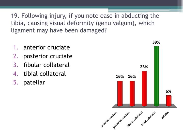 19. Following injury, if you note ease in abducting the tibia, causing visual deformity (genu valgum), which ligament may have been damaged?