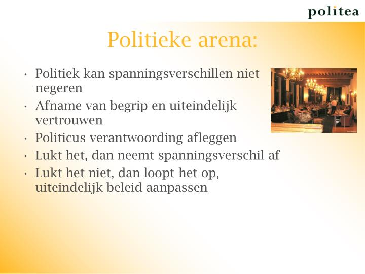 Politieke arena: