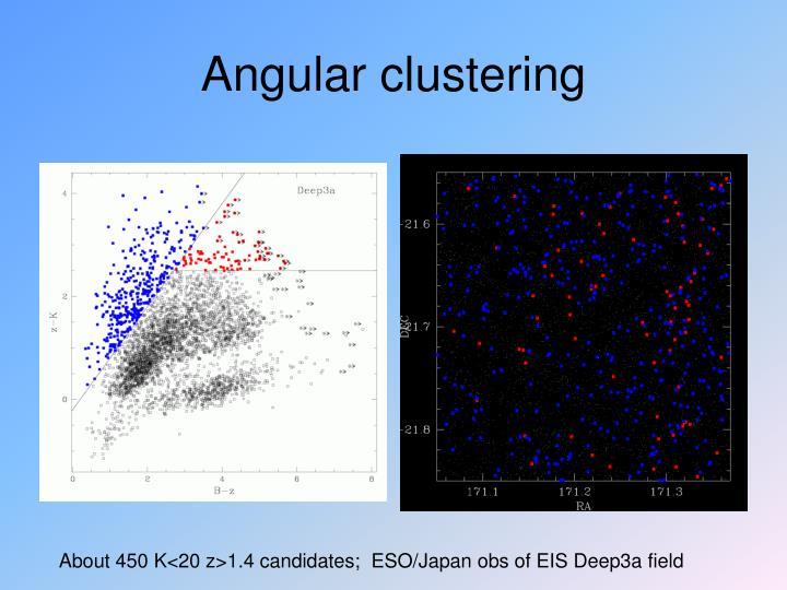 Angular clustering