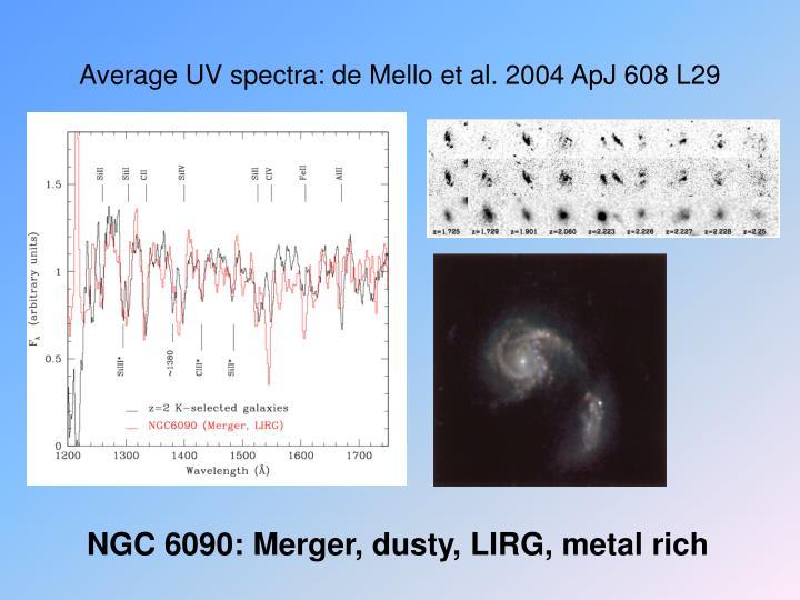 Average UV spectra: de Mello et al. 2004 ApJ 608 L29