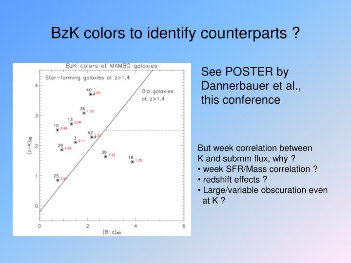 BzK colors to identify counterparts ?