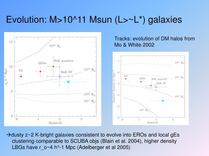 Evolution: M>10^11 Msun (L>~L*) galaxies