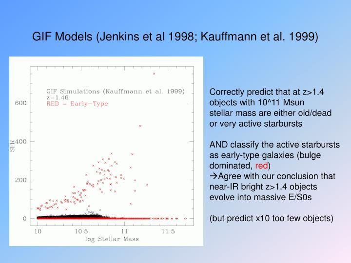 GIF Models (Jenkins et al 1998; Kauffmann et al. 1999)