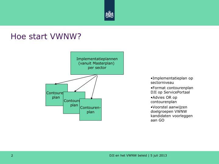 Hoe start VWNW?