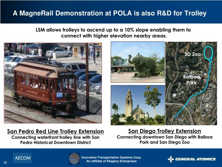 A MagneRail Demonstration at POLA is also R&D for Trolley