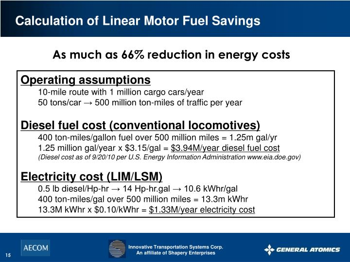 Calculation of Linear Motor Fuel Savings