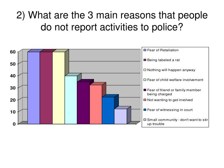 2) What are the 3 main reasons that people do not report activities to police?
