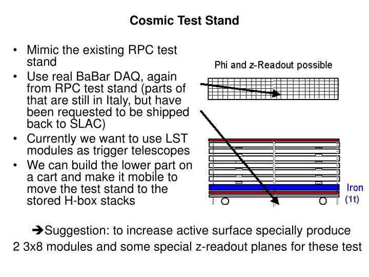Cosmic Test Stand