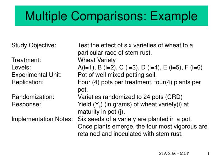 Multiple comparisons example