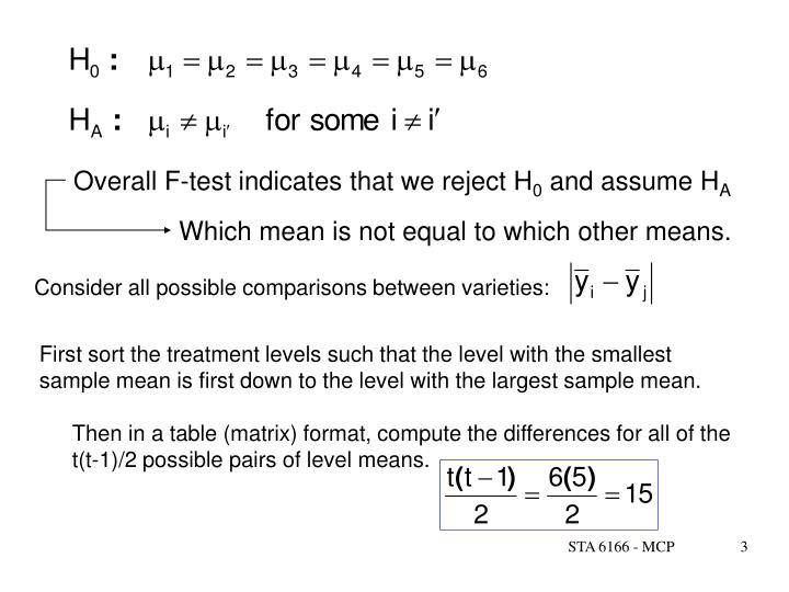 Overall F-test indicates that we reject H