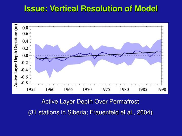 Issue: Vertical Resolution of Model