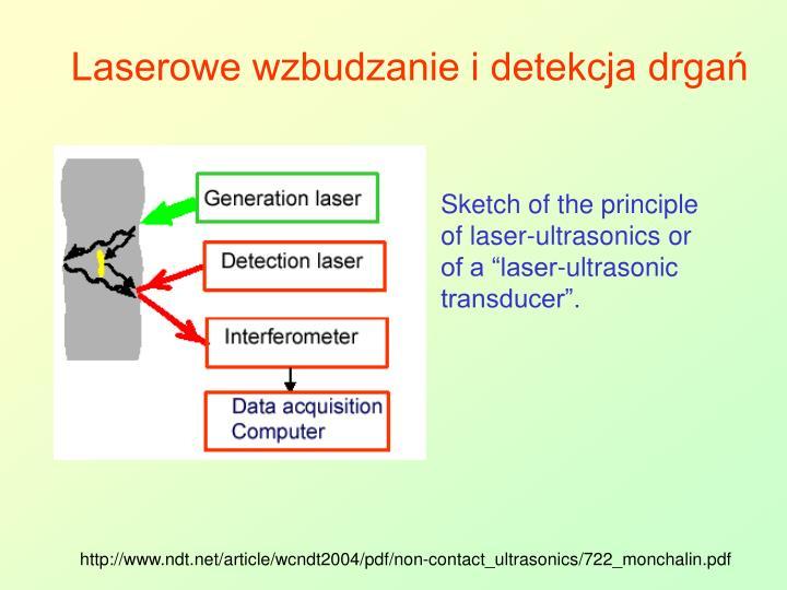 Laserowe wzbudzanie i detekcja drgań