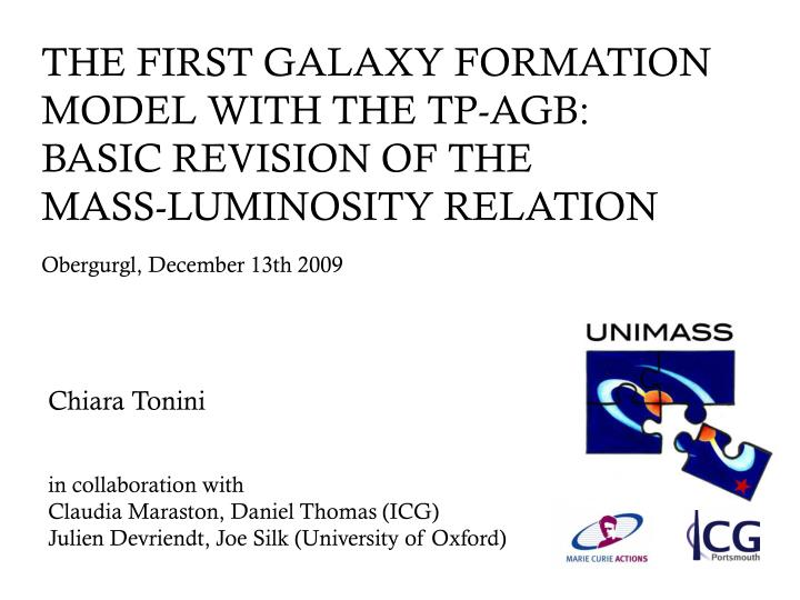 THE FIRST GALAXY FORMATION MODEL WITH THE TP-AGB: