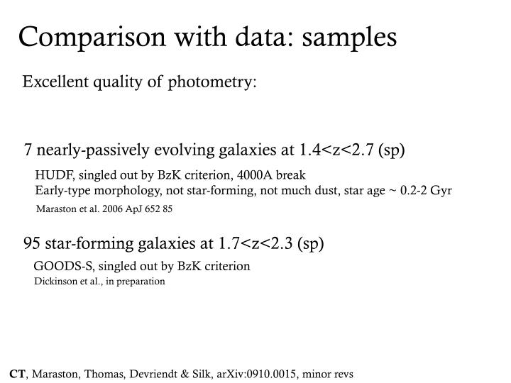 Comparison with data: samples