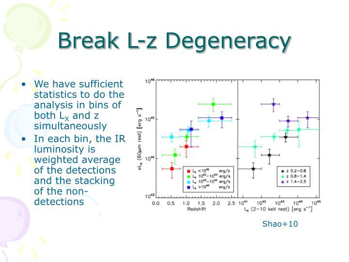 Break L-z Degeneracy