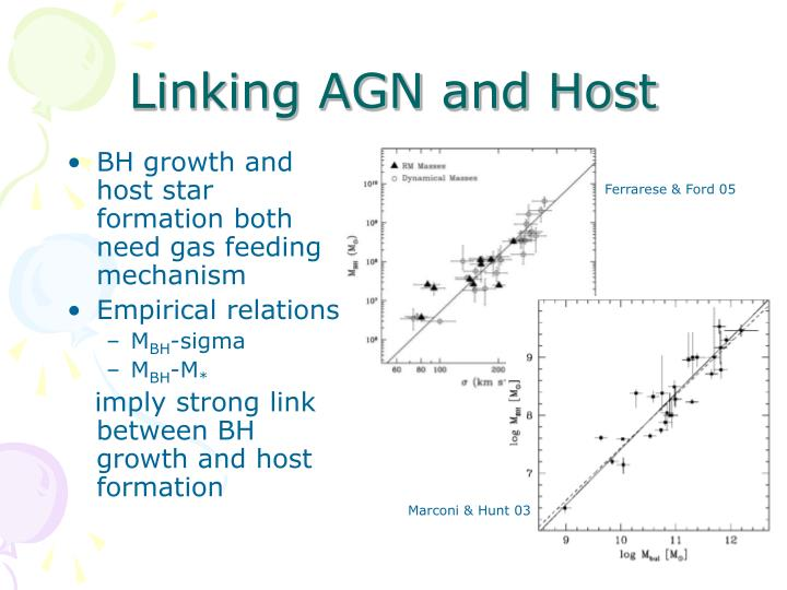 Linking AGN and Host