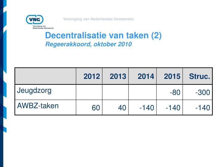 Decentralisatie van taken (2)