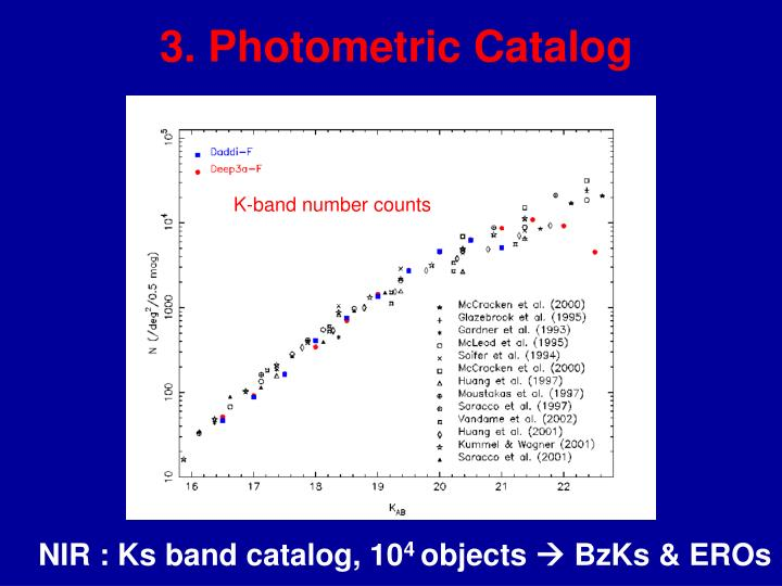 3. Photometric Catalog