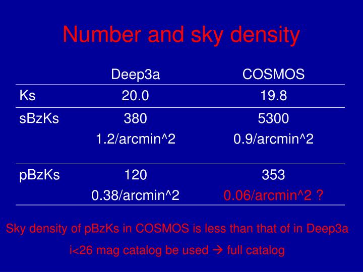 Number and sky density