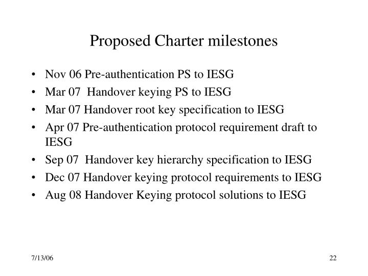 Proposed Charter milestones