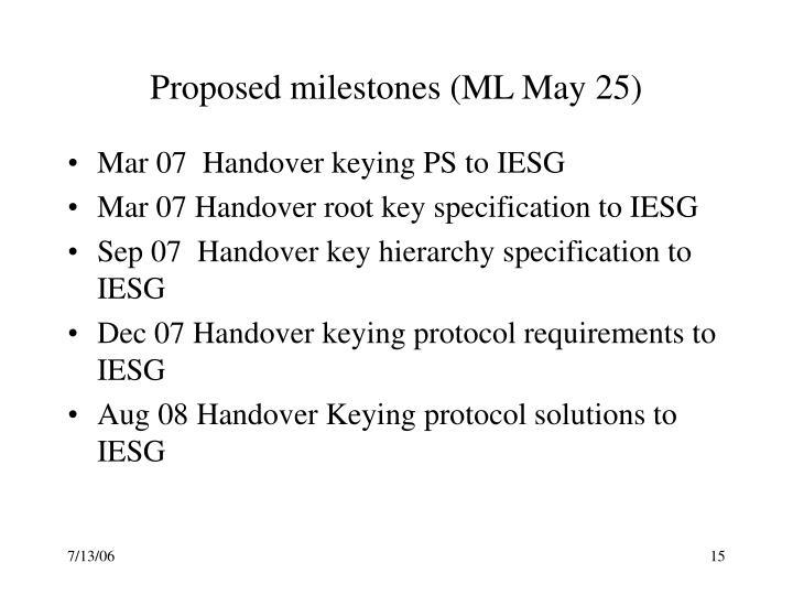Proposed milestones (ML May 25)