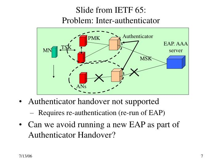 Slide from IETF 65: