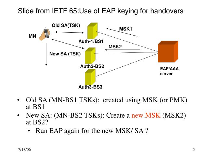 Slide from IETF 65:Use of EAP keying for handovers