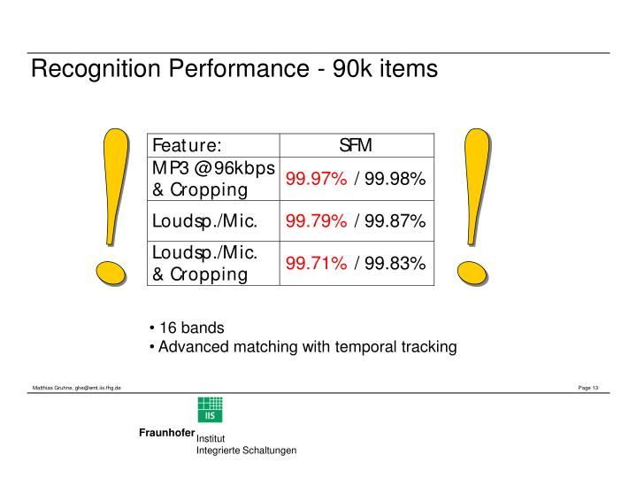 Recognition Performance - 90k items