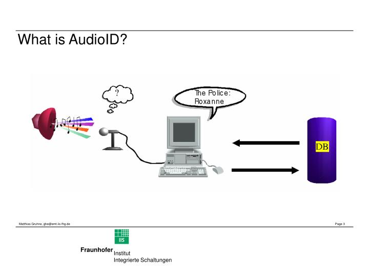 What is AudioID?