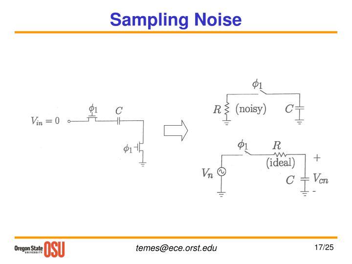 Sampling Noise