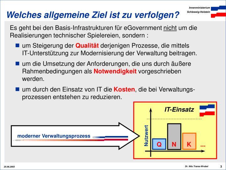 IT-Einsatz
