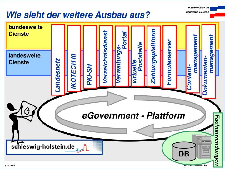eGovernment - Plattform