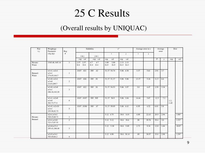 25 C Results