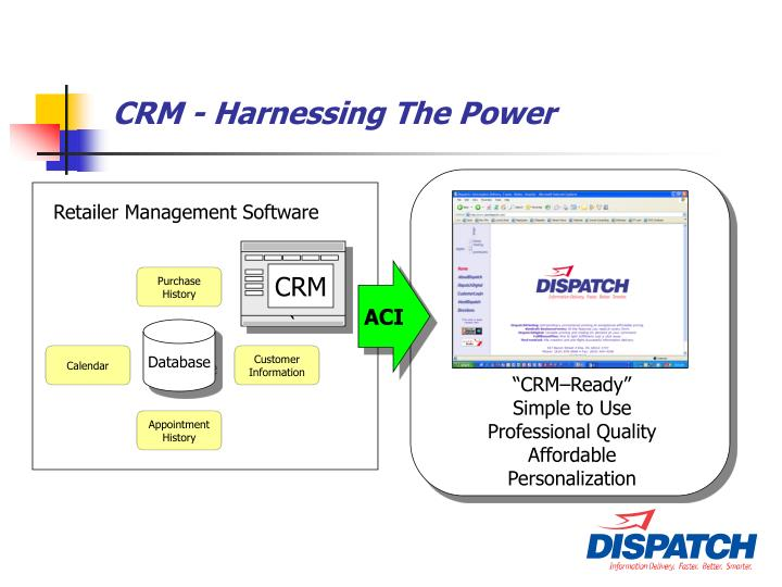CRM - Harnessing The Power