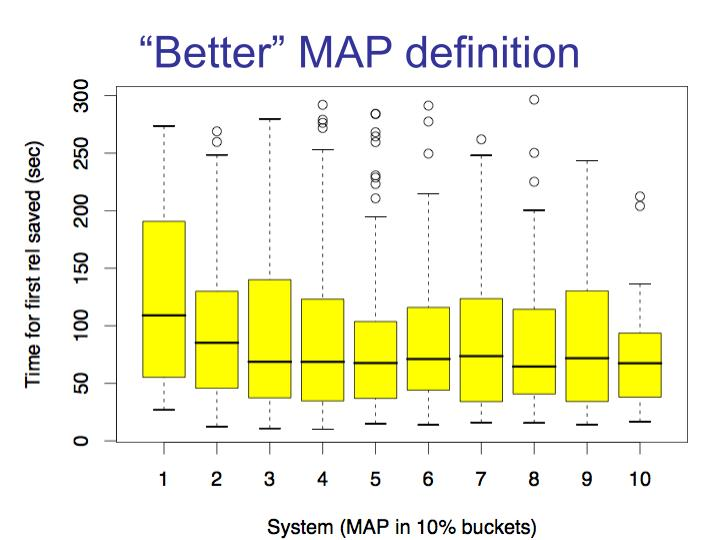 """Better"" MAP definition"